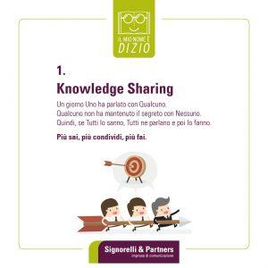 Knowledge Sharing - Parole strane che circolano sul web